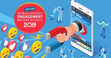 Tips to Improve Audience Engagement before Exhibition events 2019.
